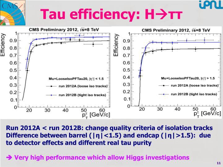 Tau efficiency:
