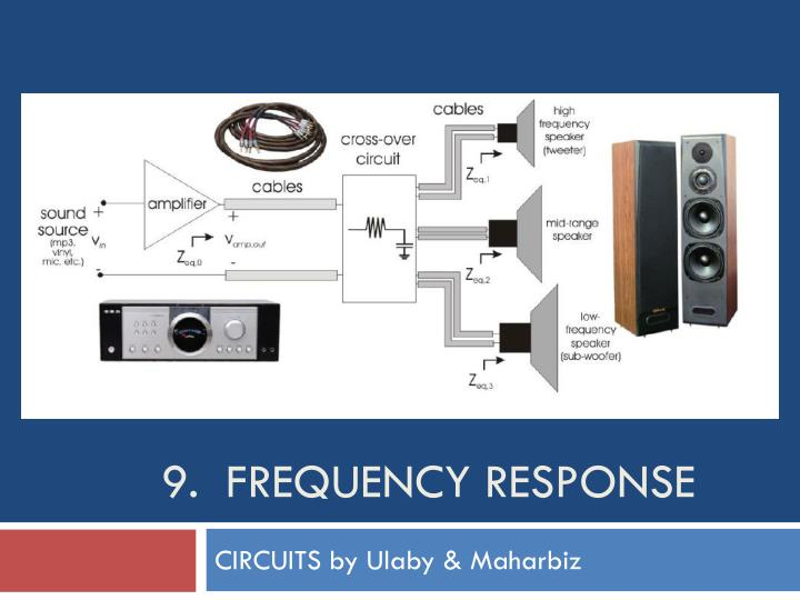 9 frequency response n.