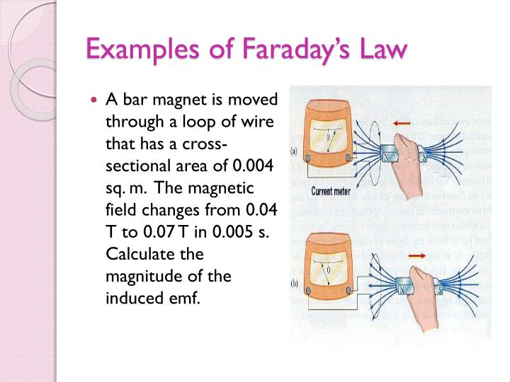 Examples of Faraday's Law
