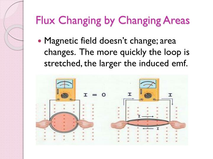Flux Changing by Changing Areas