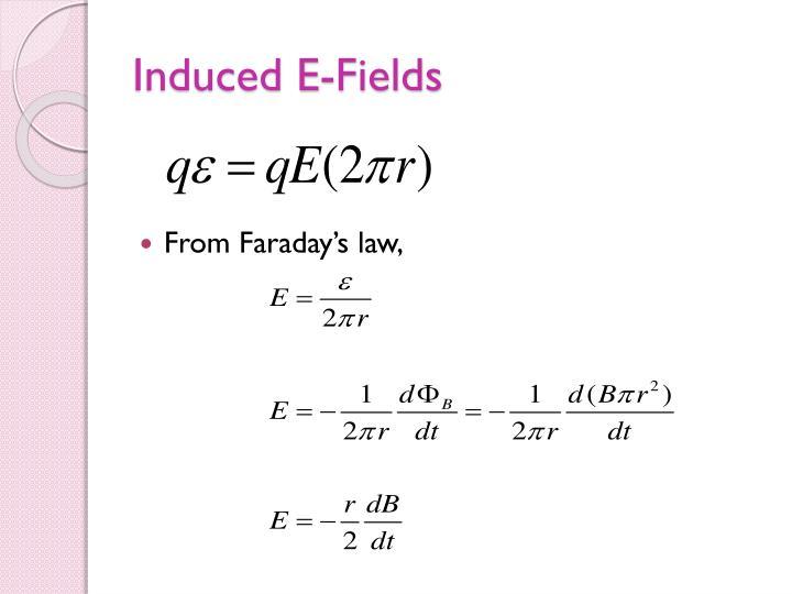 Induced E-Fields
