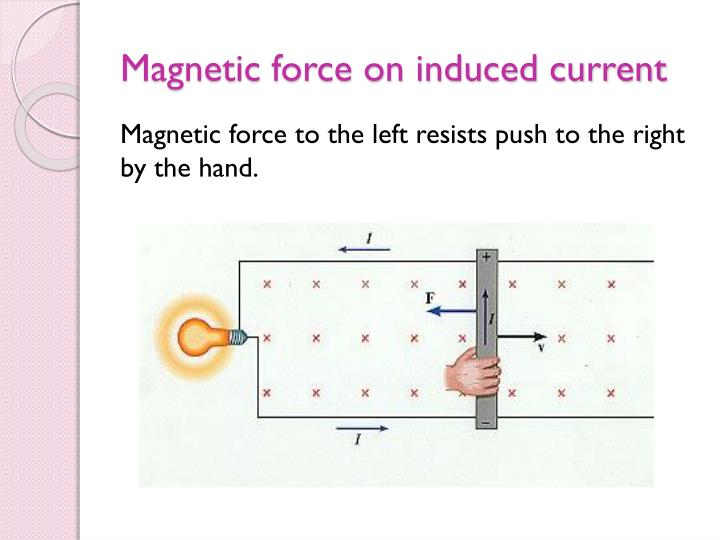 Magnetic force on induced current