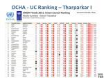 ocha uc ranking tharparkar i
