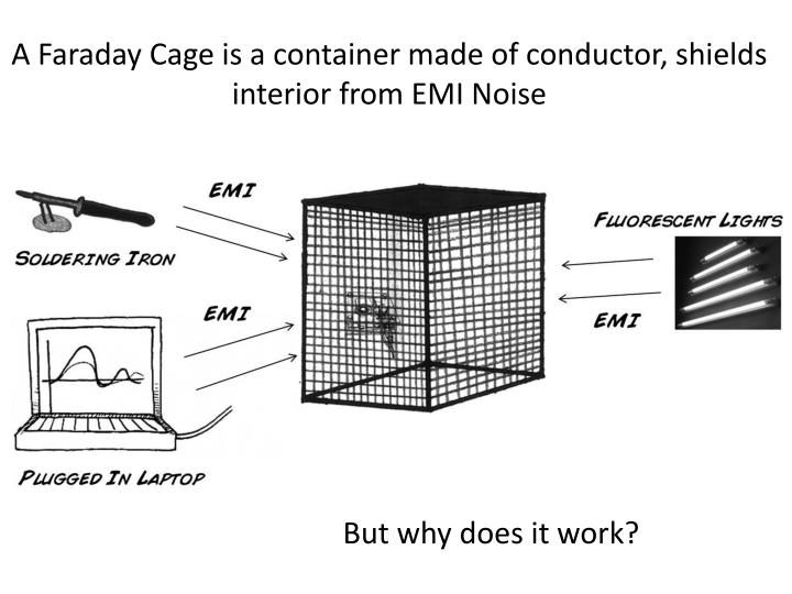 a faraday cage is a container made of conductor shields interior from emi noise n.