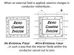 when an external field is applied exterior charges in conductor redistribute