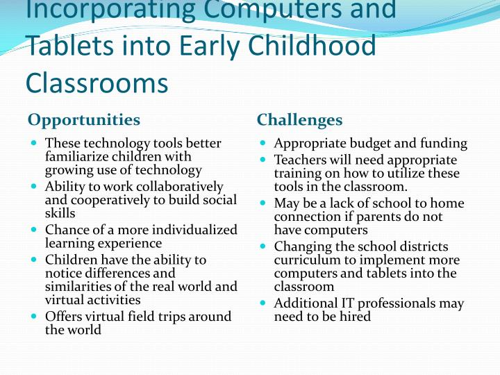 technology into early childhood education The use of technology in the classroom is increasing: many teachers adopt technical devices in their early childhood classrooms helping them to support each child's learning development more easily.