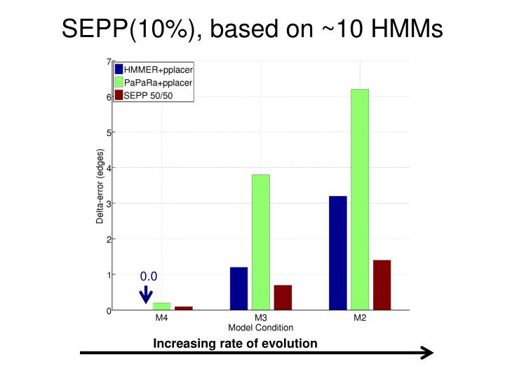 SEPP(10%), based on ~10 HMMs