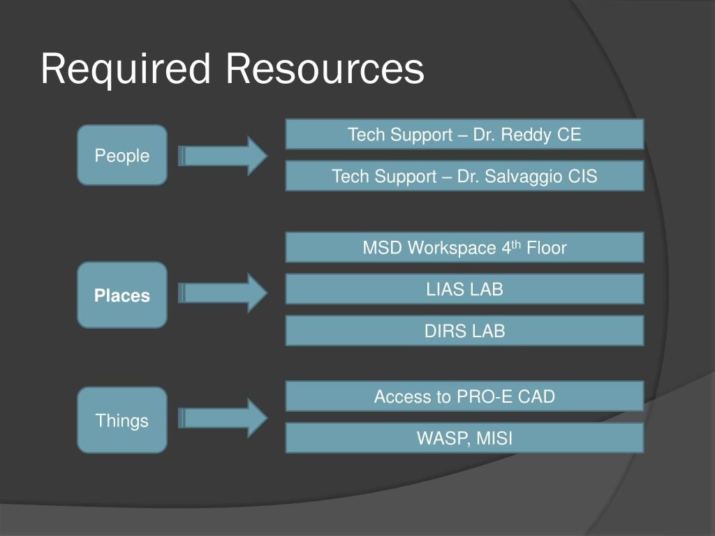 PPT - Project Status Update P10661-Aerial Imaging PowerPoint