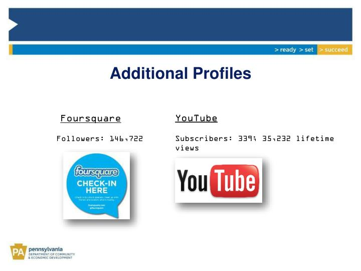 Additional Profiles