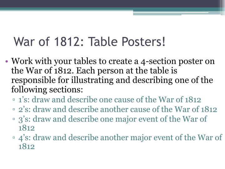 War of 1812: Table Posters!