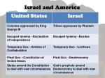 israel and america