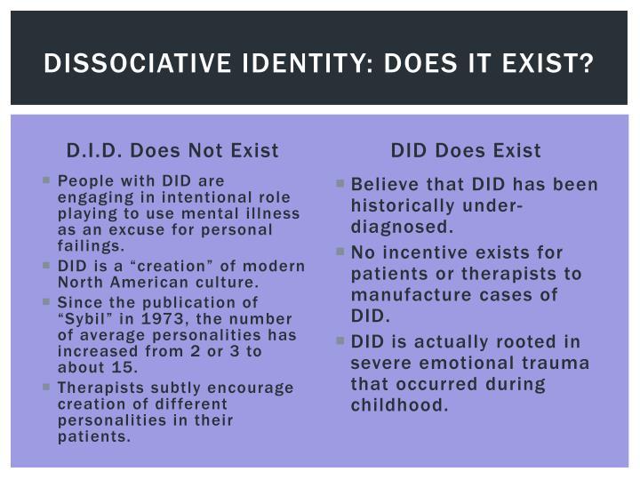Dissociative Identity: Does it exist?