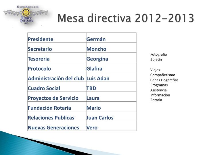 Mesa directiva 2012 2013
