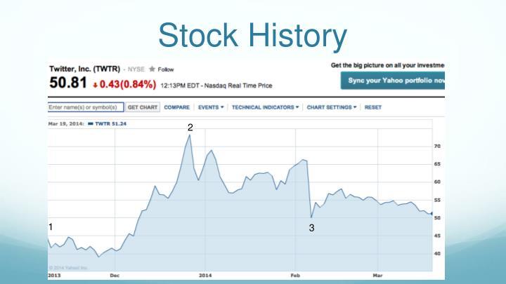 Stock history