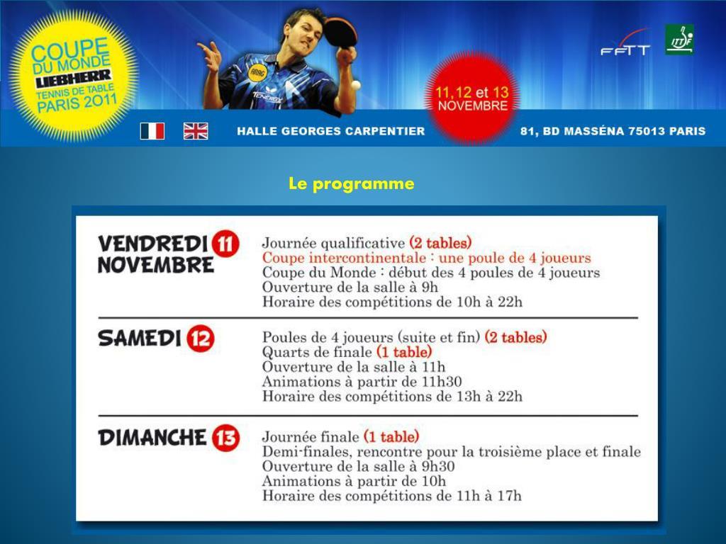 Ppt Coupe Du Monde Liebherr Tennis De Table Paris Halle