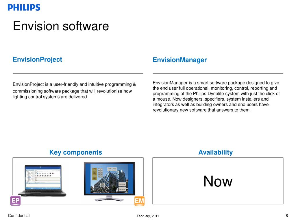 PPT - ISE New product introductions PowerPoint Presentation