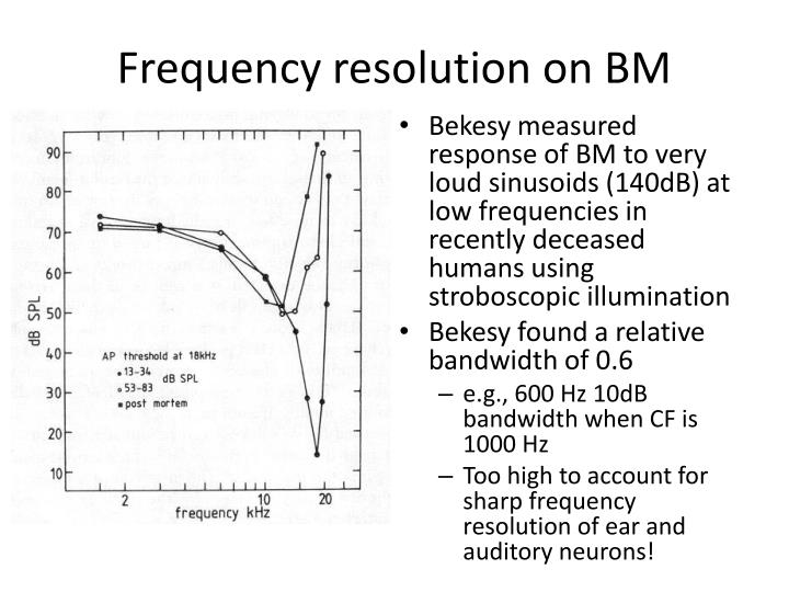 Frequency resolution on BM