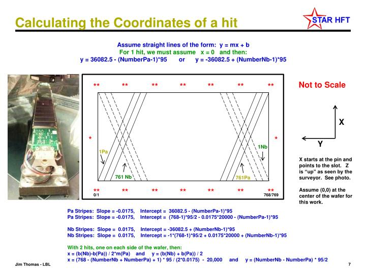 Calculating the Coordinates of a hit
