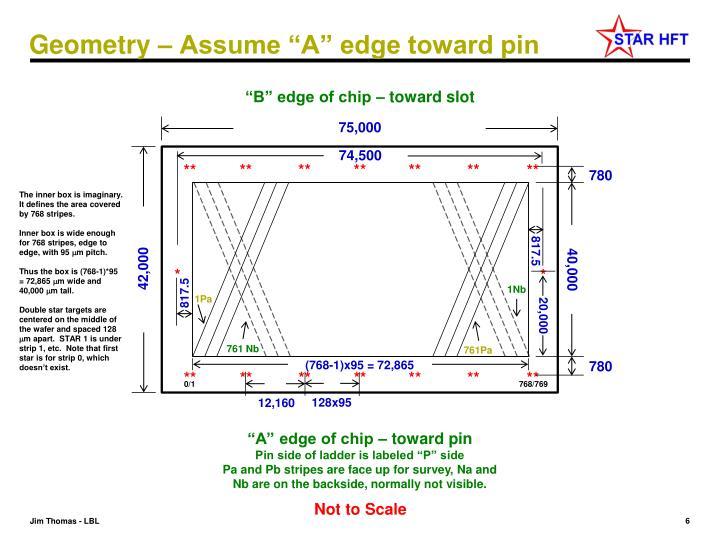 "Geometry – Assume ""A"" edge toward pin"