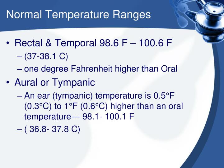 temperature ranges Cryogenics, production and application of low-temperature phenomena the cryogenic temperature range has been defined as from −150 °c (−238 °f) to absolute zero (−273 °c or −460 °f), the temperature at which molecular motion comes as close as theoretically possible to ceasing completely.