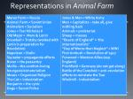 representations in animal farm