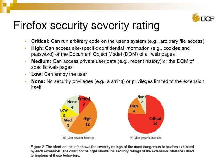 Firefox security severity rating