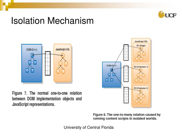 Isolation Mechanism