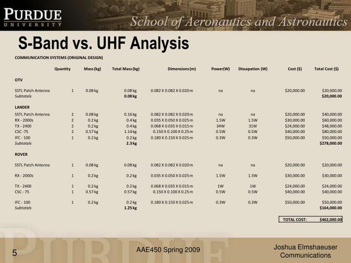 S-Band vs. UHF Analysis
