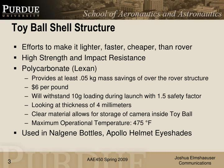 Toy ball shell structure