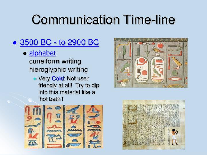 Communication time line