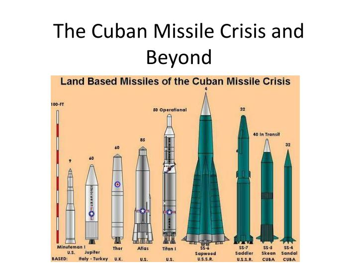 the cuban missile crisis and beyond n.