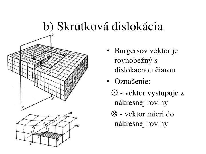 b) Skrutková dislokácia