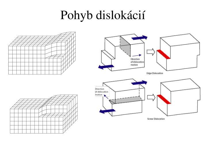 Pohyb dislokácií