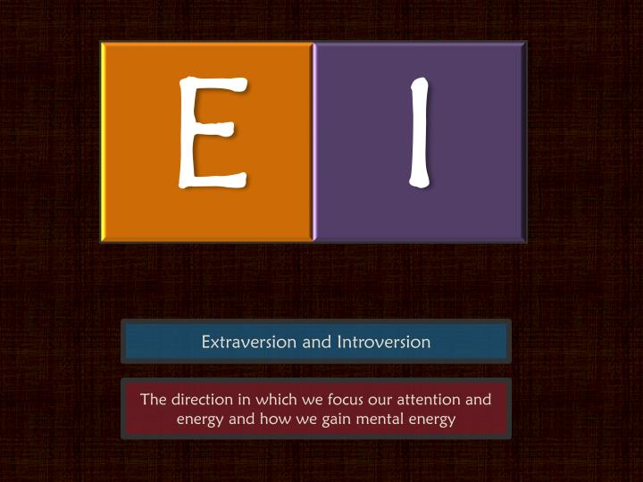 Extraversion and Introversion