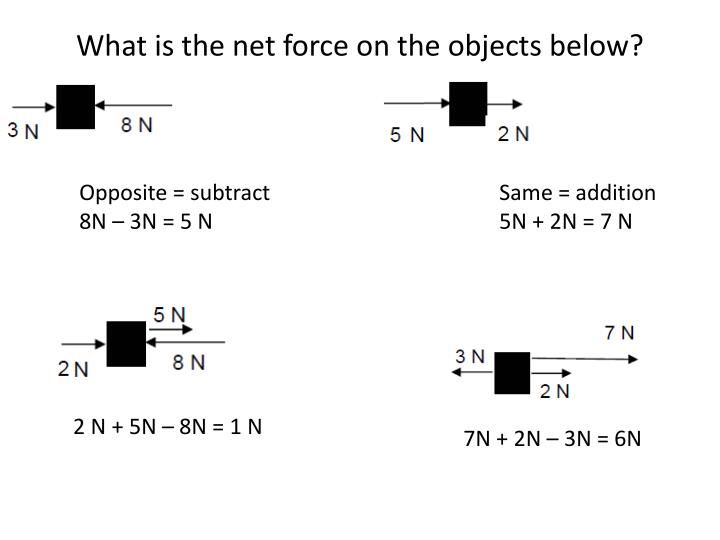 What is the net force on the objects below?