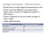 linkage institutions political parties1