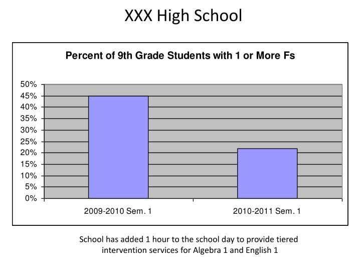 XXX High School