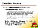 year end reports3