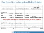 case costs new vs conventional safety syringes
