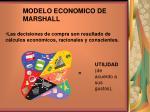 modelo economico de marshall