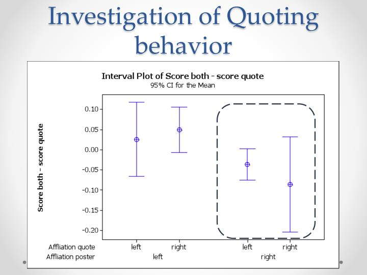 Investigation of Quoting behavior