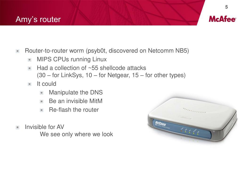 Download Netcomm Nb5 Usb Driver