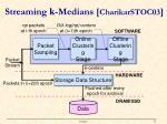 streaming k medians charikarstoc03