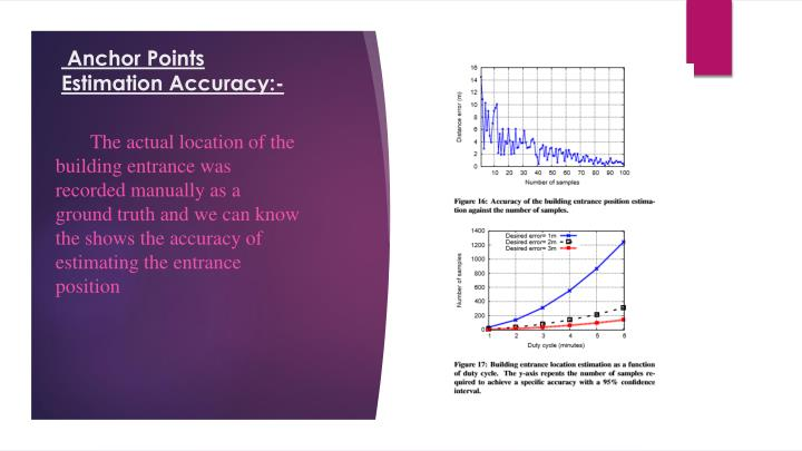 Anchor Points Estimation