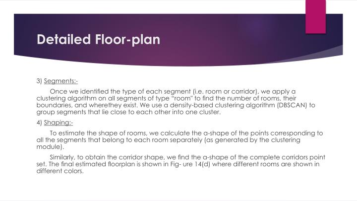 Detailed Floor-plan