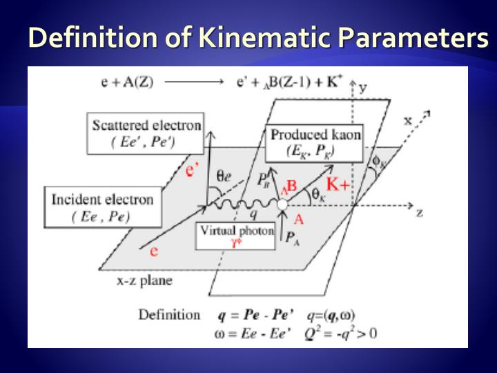 Definition of Kinematic Parameters