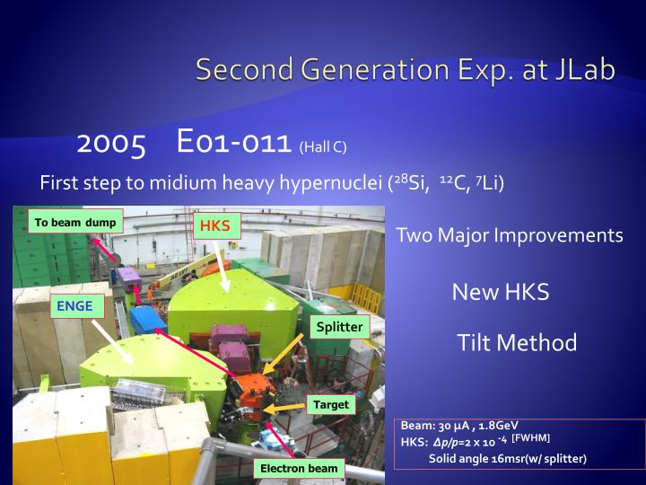 Second Generation Exp. at