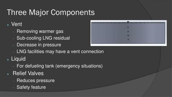 Three Major Components