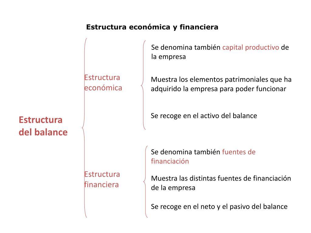 Ppt Unidad 13 Análisis Financiero De La Empresa Powerpoint
