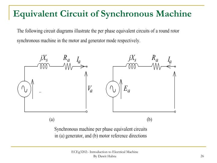 Equivalent Circuit of Synchronous Machine